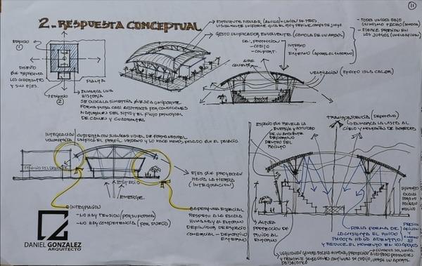 Estos son los bocetos que presentó el arquitecto Daniel González para el diseño del nuevo estadio del Herediano. Foto: Cortesía