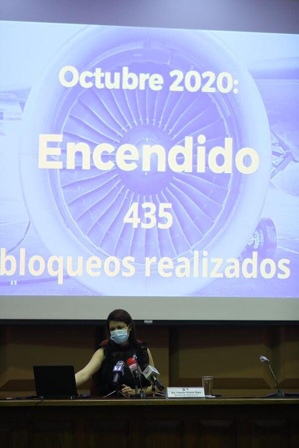 Fiorella Salazar, ministra de Justicia afirmó que los funcionarios no se verán privados de sus comunicaciones, tampoco los vecinos de cárceles. Foto: José Cordero